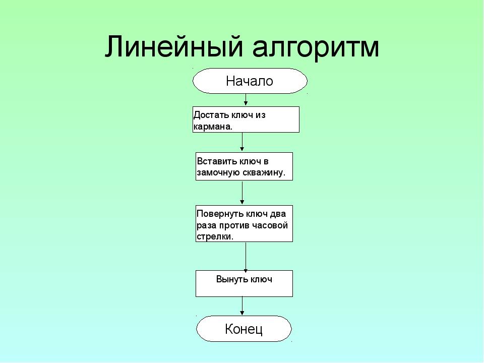 Линейный алгоритм