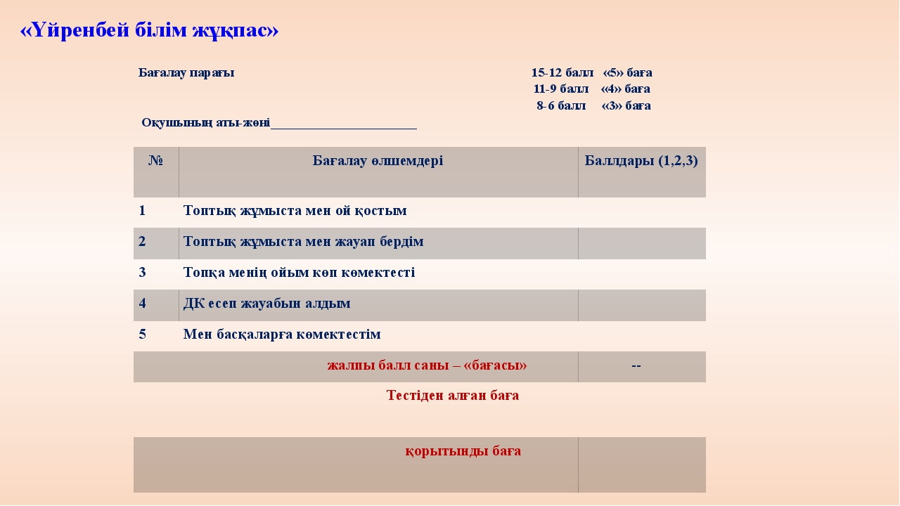 «Үйренбей білім жұқпас» Бағалау парағы15-12балл«5» баға 11-9 балл«4» баға 8-6...