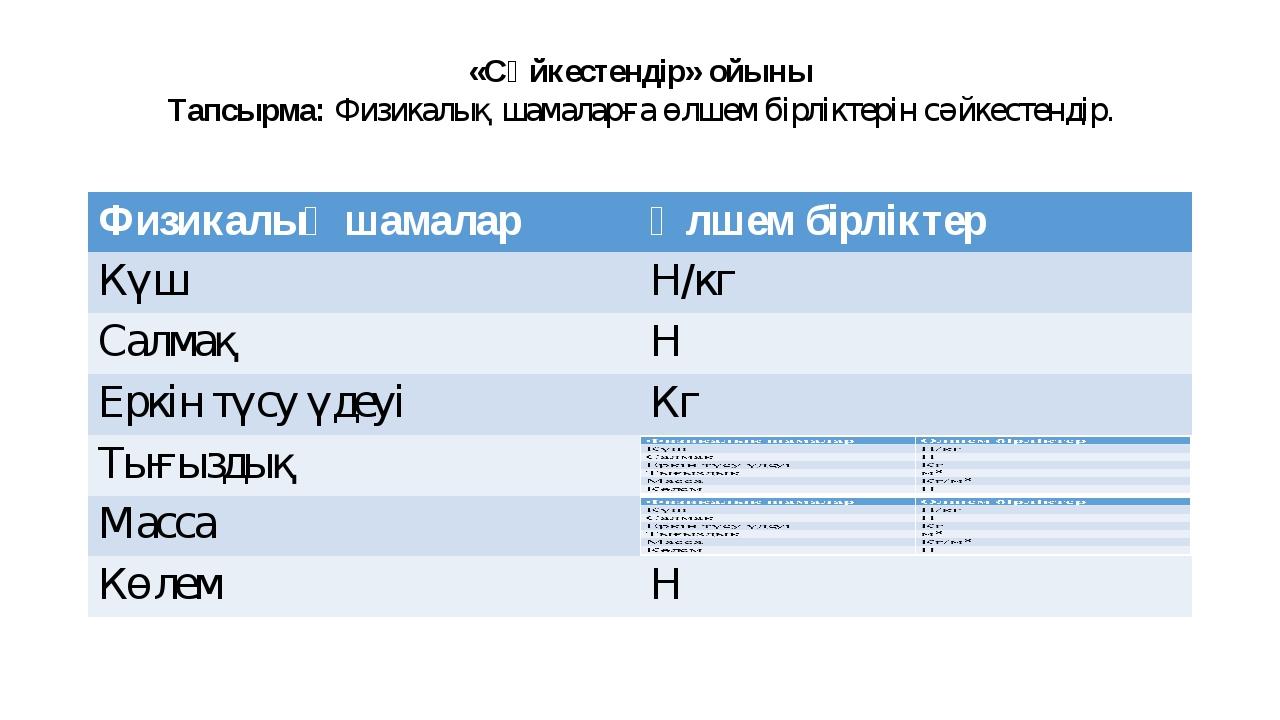 «Сәйкестендір» ойыны Тапсырма: Физикалық шамаларға өлшем бірліктерін сәйкесте...