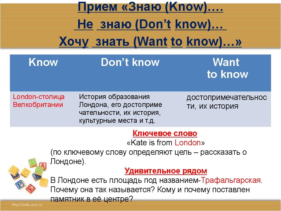 Прием «Знаю (Know)…. Не знаю (Don'tknow)… Хочу знать (Wanttoknow)…» Клю...