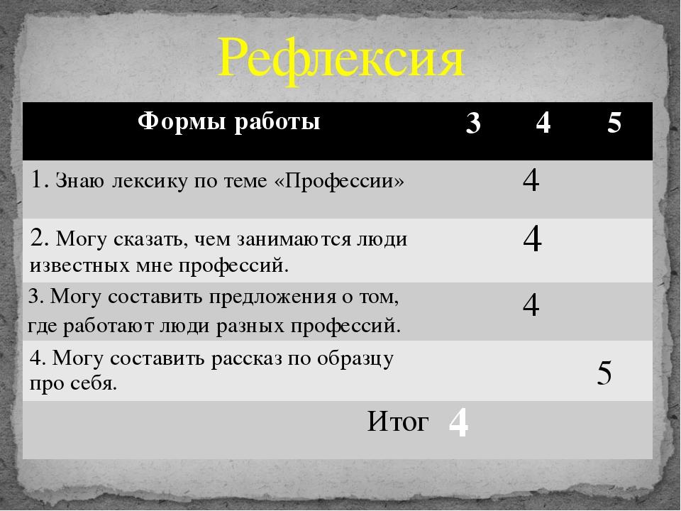 Рефлексия 4 4 4 4 5 Формы работы 3 4 5 1.Знаю лексику по теме «Профессии» 2.М...