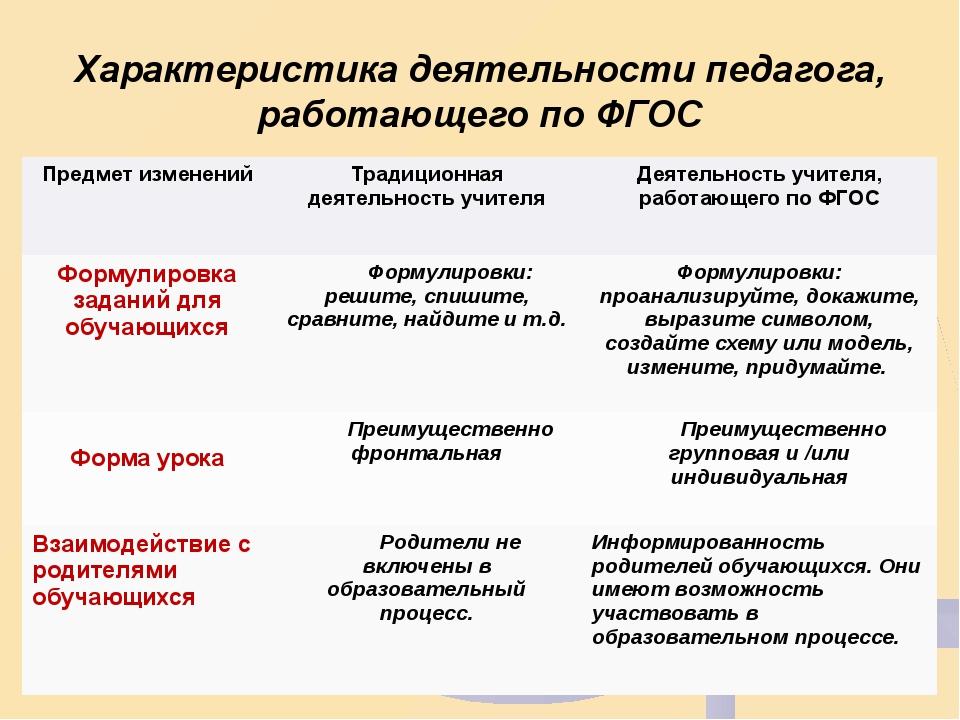 Характеристика деятельности педагога, работающего по ФГОС Предмет изменений Т...