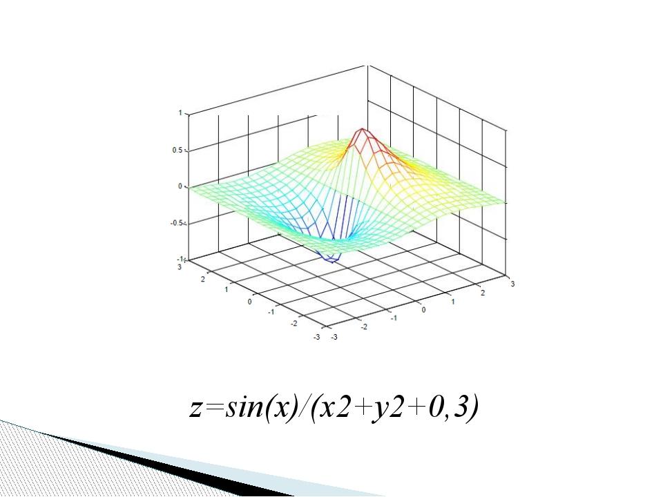 z=sin(x)/(x2+y2+0,3)