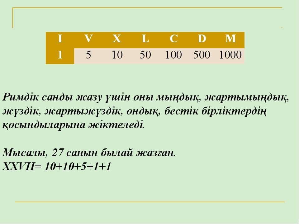 Римдік санды жазу үшін оны мыңдық, жартымыңдық, жүздік, жартыжүздік, ондық, б...