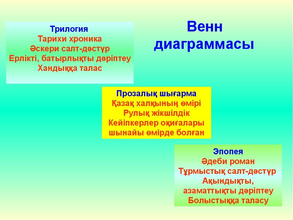 Трилогия Тарихи хроника Әскери салт-дәстүр Ерлікті, батырлықты дәріптеу Ханды...