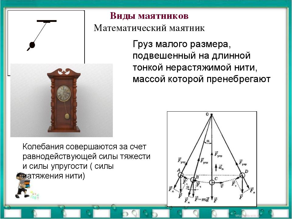 Виды маятников Математический маятник Груз малого размера, подвешенный на дли...