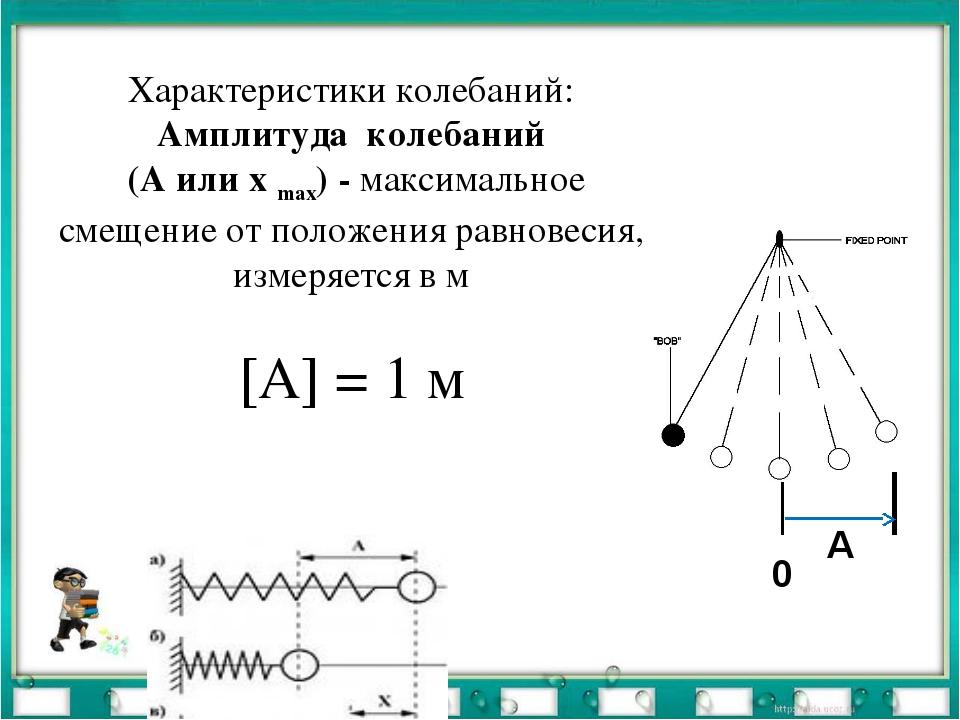 Характеристики колебаний: Амплитуда колебаний (А или х max) - максимальное см...