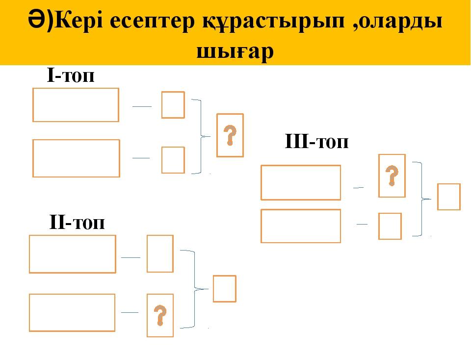 Ә)Кері есептер құрастырып ,оларды шығар І-топ ІІ-топ ІІІ-топ