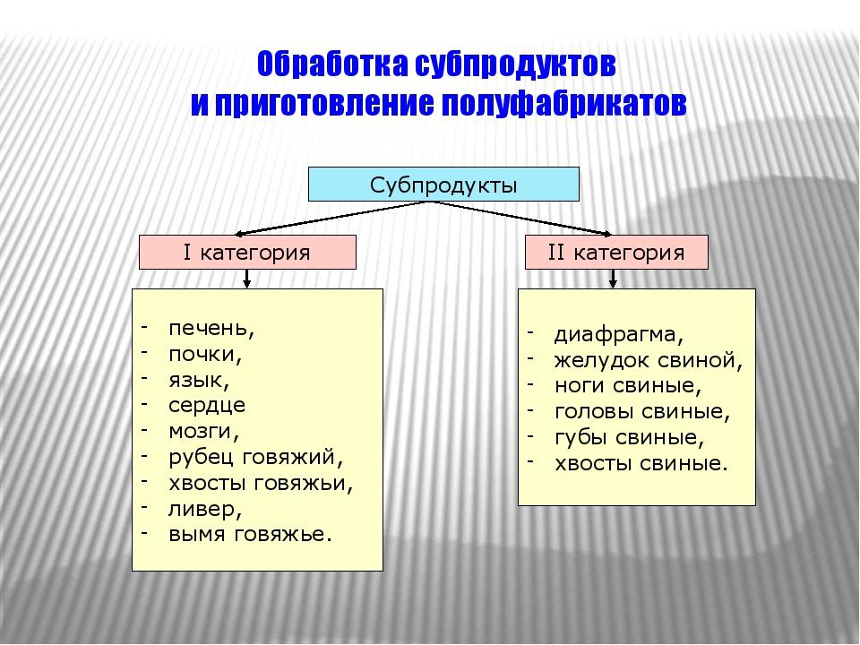 Обработка субпродуктов и приготовление полуфабрикатов Субпродукты I категория...