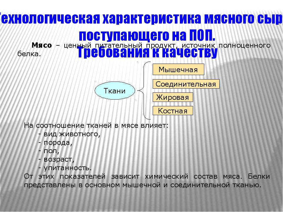 Технологическая характеристика мясного сырья, поступающего на ПОП. Требования...