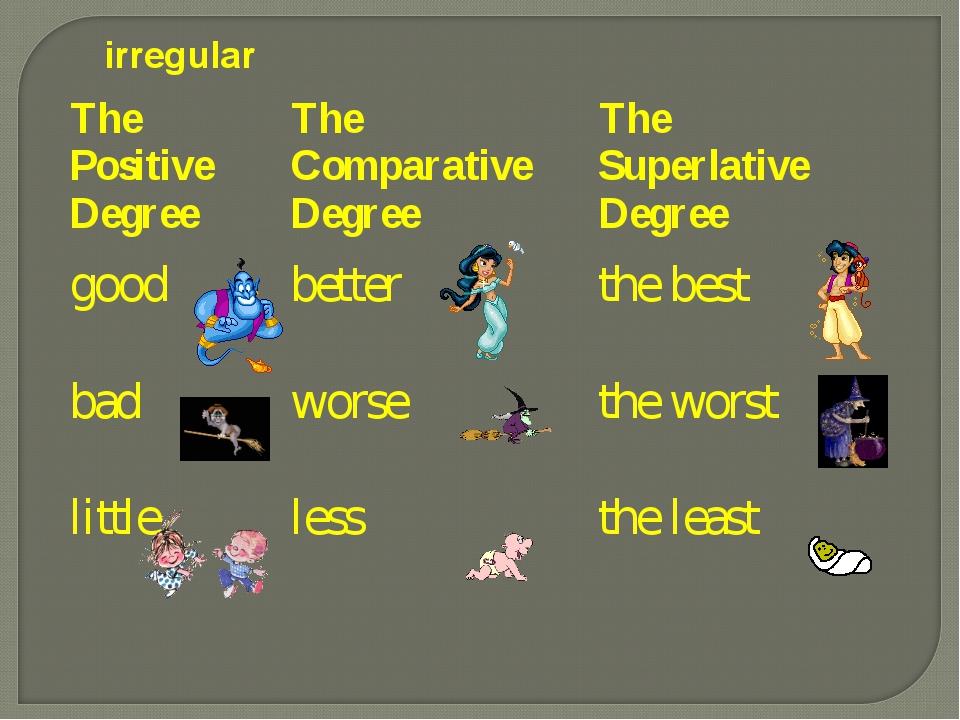 irregular The Positive DegreeThe Comparative DegreeThe Superlative Degree g...