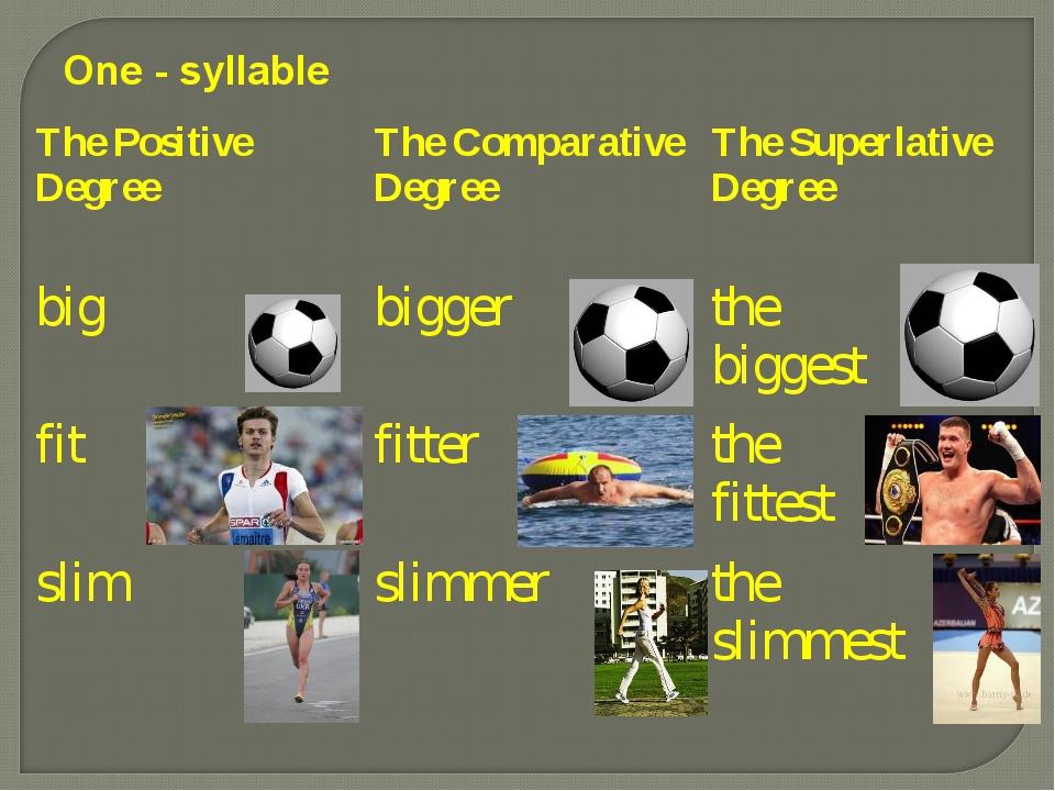 One - syllable The Positive DegreeThe Comparative DegreeThe Superlative Deg...