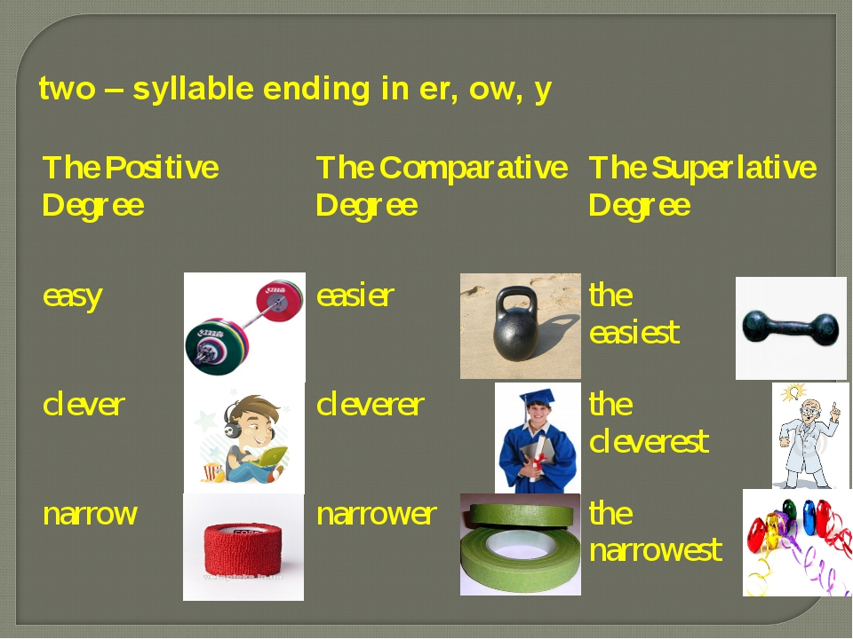 two – syllable ending in er, ow, y The Positive DegreeThe Comparative Degree...