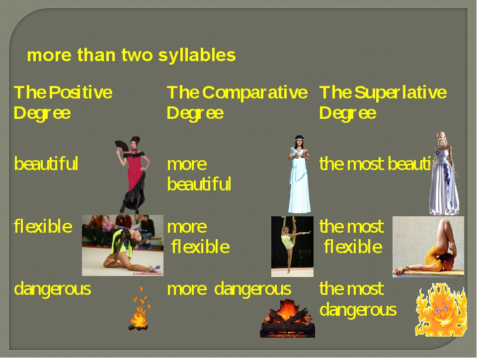 more than two syllables The Positive DegreeThe Comparative DegreeThe Superl...