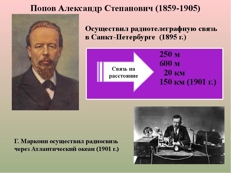 Попов Александр Степанович (1859-1905) 250 м 600 м 20 км 150 км (1901 г.) Свя...