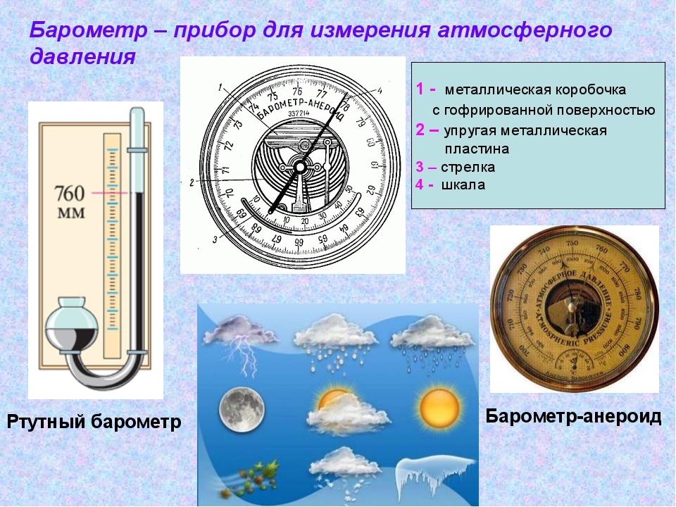Барометр-анероид Барометр – прибор для измерения атмосферного давления 1 - ме...