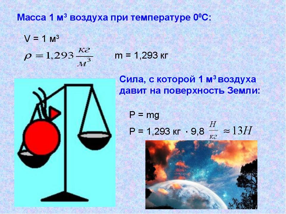 V = 1 м3 m = 1,293 кг Масса 1 м3 воздуха при температуре 00С: Сила, с которой...