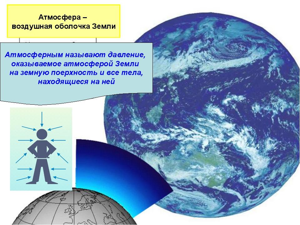 Атмосферным называют давление, оказываемое атмосферой Земли на земную поерхно...