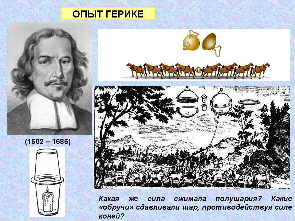 (1602 – 1686) ОПЫТ ГЕРИКЕ Какая же сила сжимала полушария? Какие «обручи» сда...
