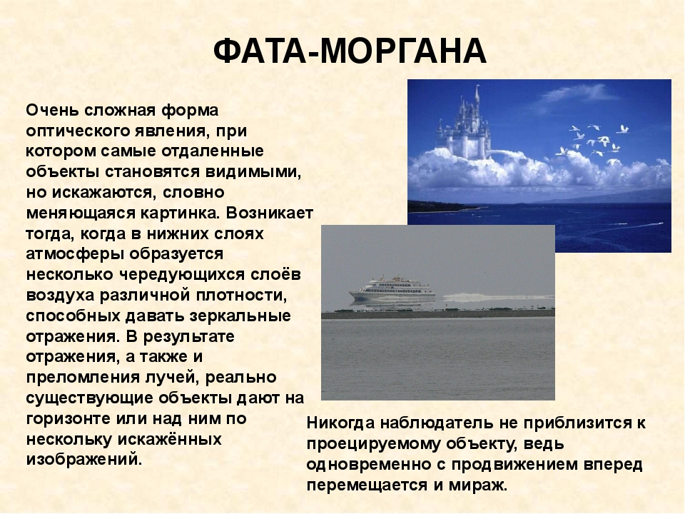 ФАТА-МОРГАНА Очень сложная форма оптического явления, при котором самые отдал...