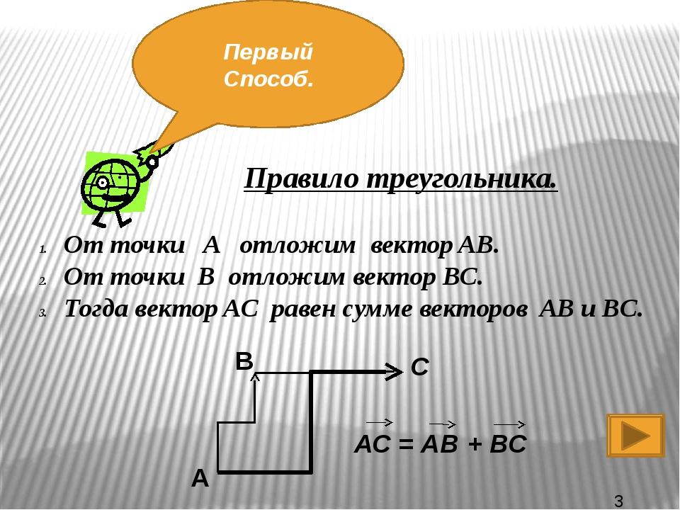 Первый Способ. Правило треугольника. От точки A отложим вектор AB. От точки B...