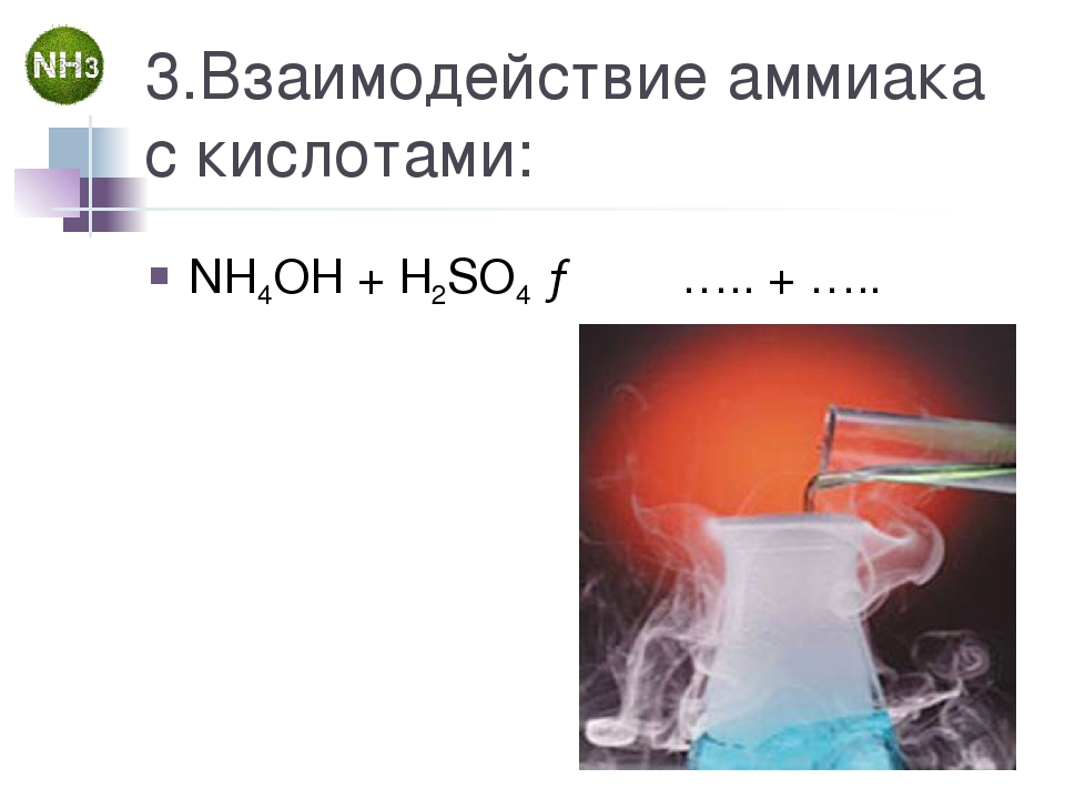3.Взаимодействие аммиака с кислотами: NH4OH + H2SO4 →….. + …..