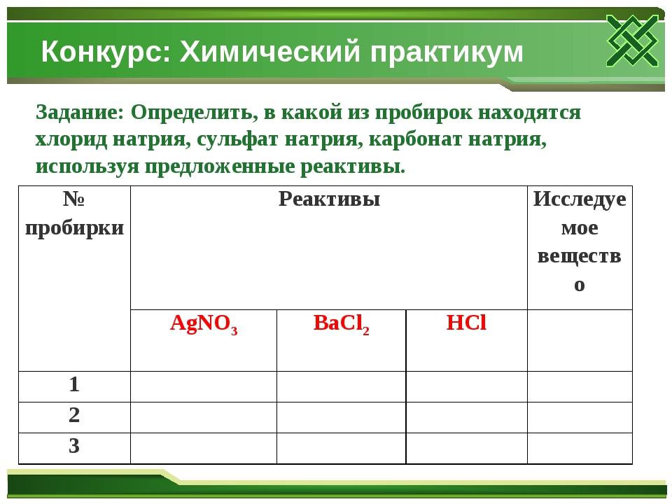 Конкурс: Химический практикум Задание: Определить, в какой из пробирок находя...