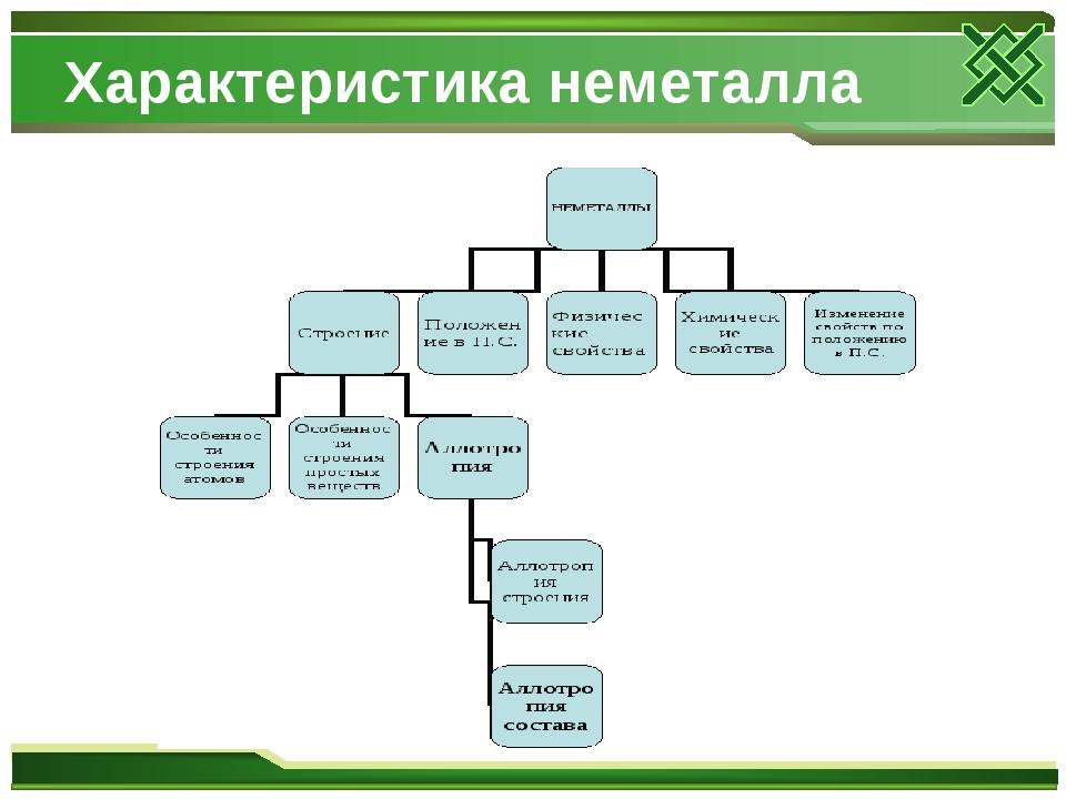 Характеристика неметалла