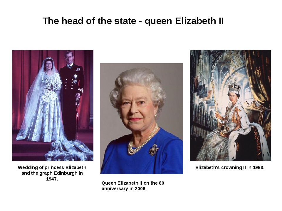 Elizabeth's crowning II in 1953. The head of the state - queen Elizabeth II Q...