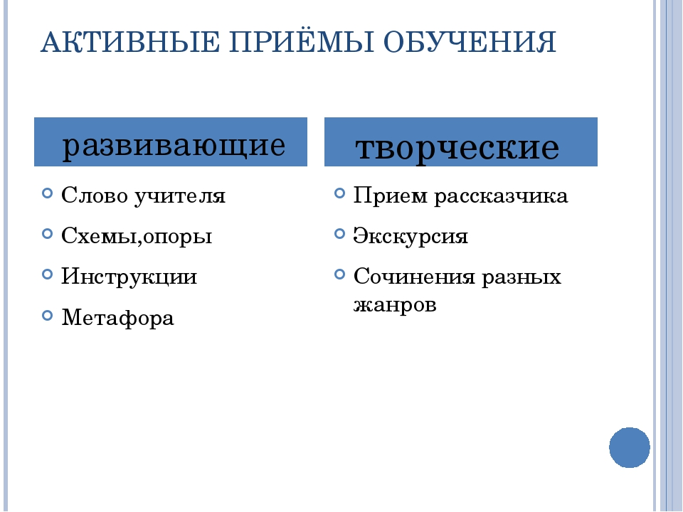 АКТИВНЫЕ ПРИЁМЫ ОБУЧЕНИЯ Слово учителя Схемы,опоры Инструкции Метафора Прием...