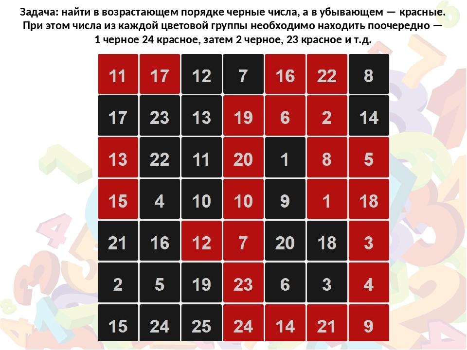 Задача: найти в возрастающем порядке черные числа, а в убывающем — красные....
