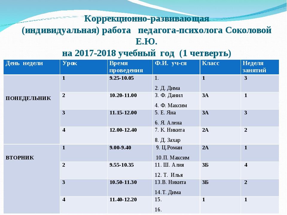 Коррекционно-развивающая (индивидуальная) работа педагога-психолога Соколовой...