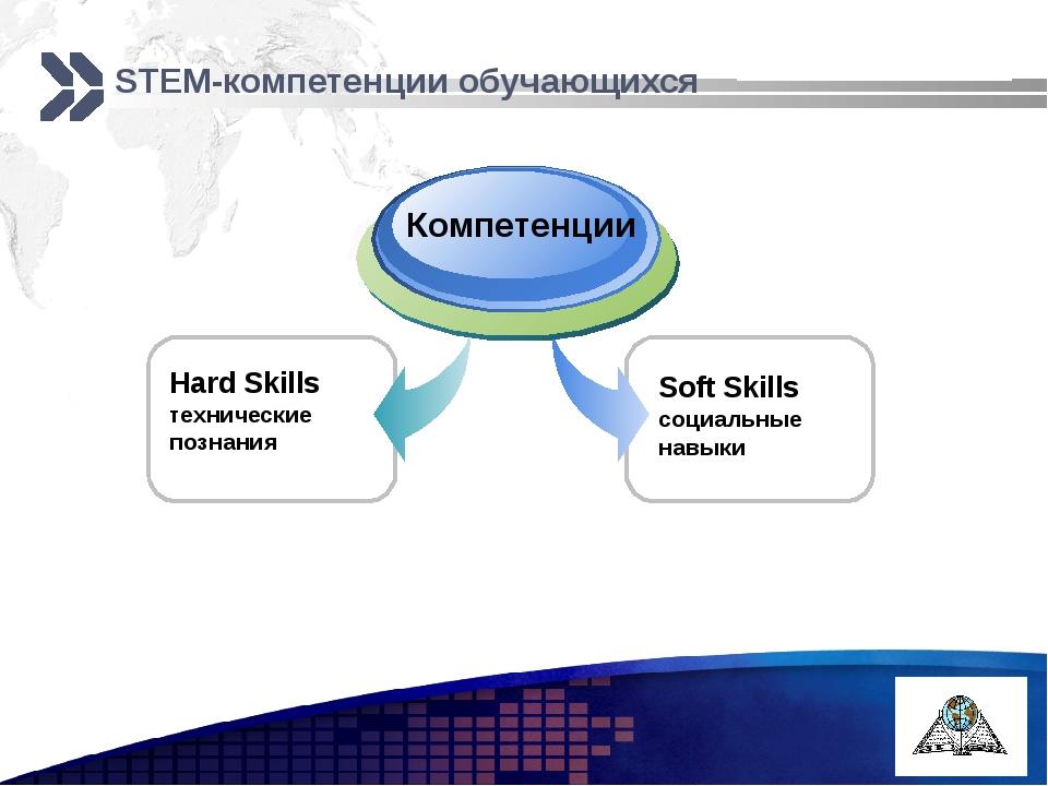 STEM-компетенции обучающихся Hard Skills технические познания Компетенции Sof...