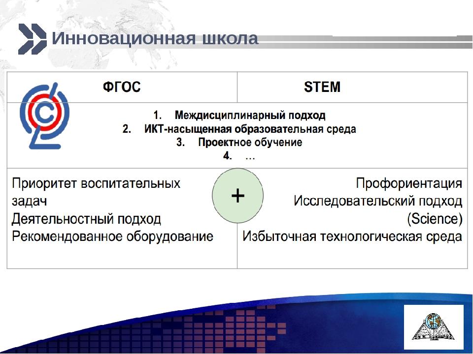 Инновационная школа Add your company slogan LOGO