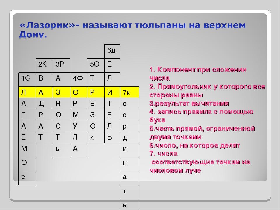 1. Компонент при сложении числа 2. Прямоугольник у которого все стороны равн...