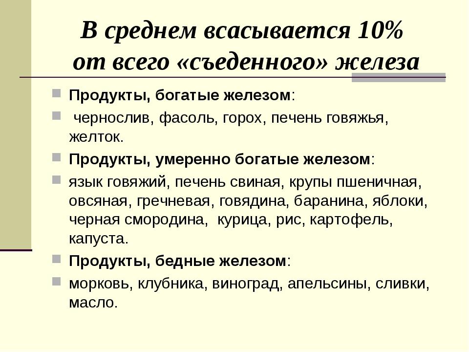 В среднем всасывается 10% от всего «съеденного» железа Продукты, богатые желе...