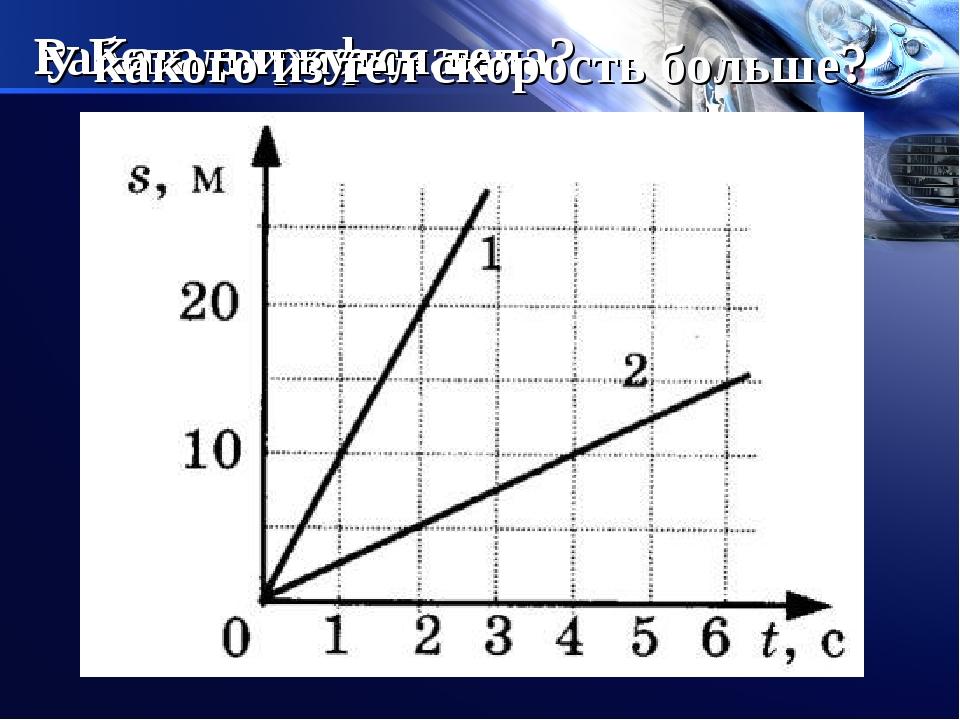 Работа с графиками Как движутся тела? У какого из тел скорость больше?