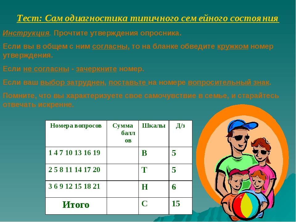 Тест: Самодиагностика типичного семейного состояния Инструкция. Прочтите утве...