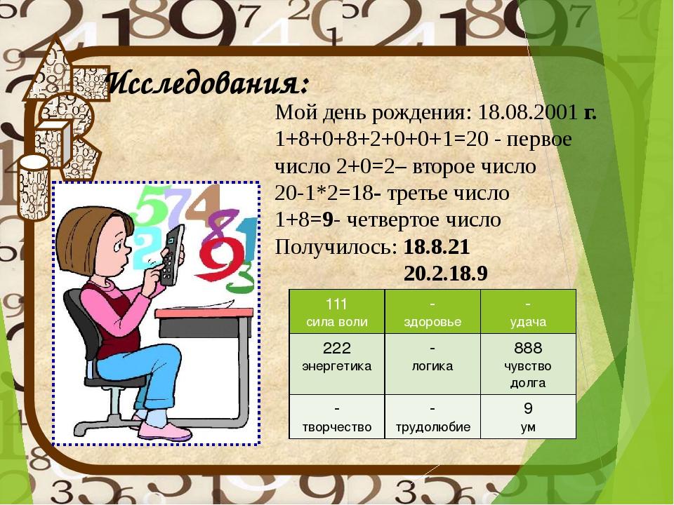Исследования: Мой день рождения: 18.08.2001 г. 1+8+0+8+2+0+0+1=20 - первое чи...