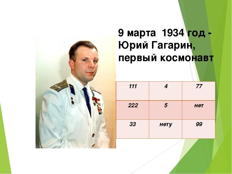 9 марта 1934 год - Юрий Гагарин, первый космонавт 111 4 77 222 5 нет 33 нету 99