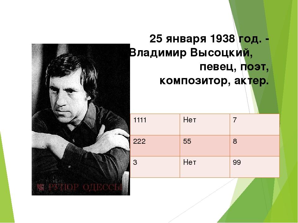 25 января 1938 год. - Владимир Высоцкий, певец, поэт, композитор, актер. 1111...