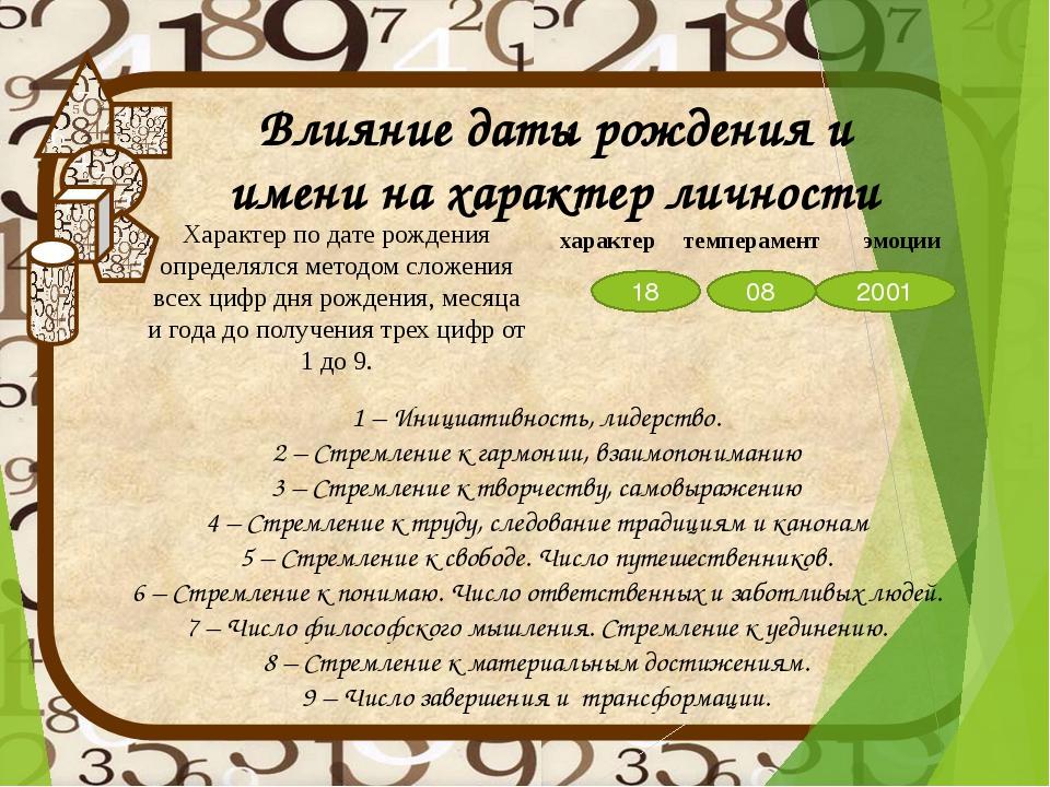 Влияние даты рождения и имени на характер личности Характер по дате рождения...