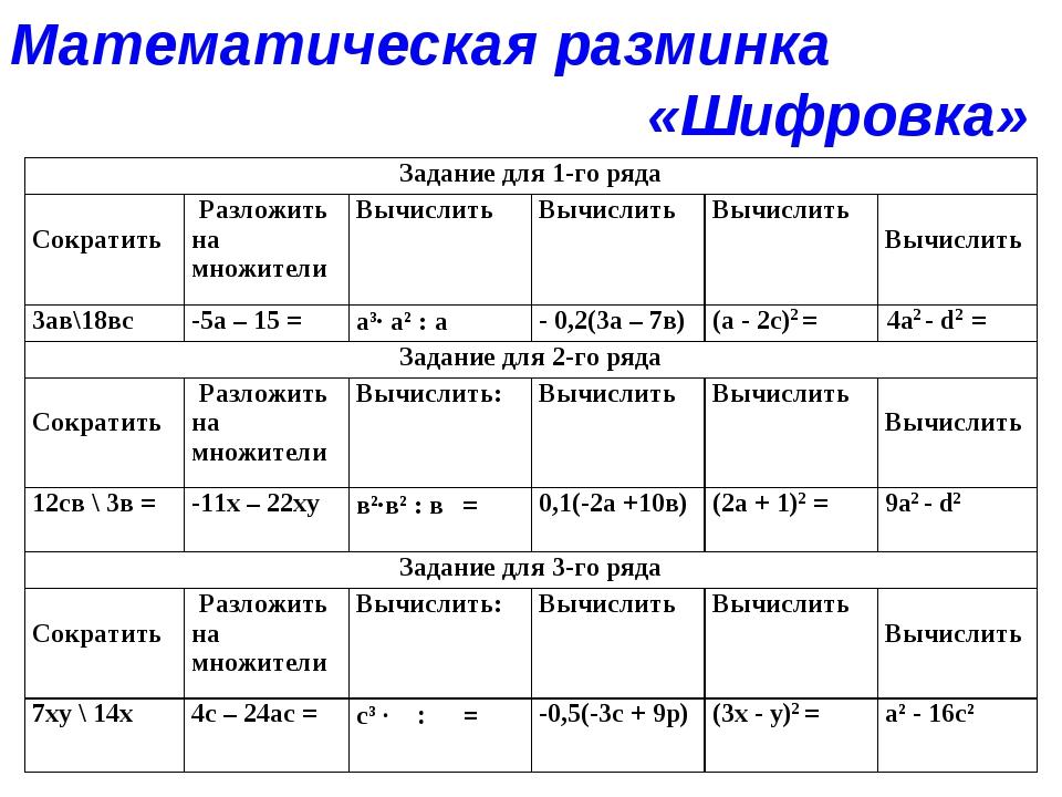 Математическая разминка  «Шифровка» Задание для 1-го ряда Сократить Р...