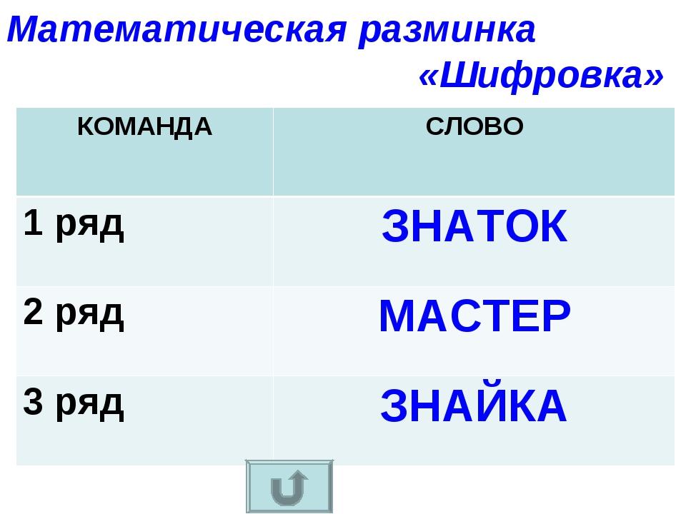 Математическая разминка  «Шифровка» КОМАНДАСЛОВО 1 рядЗНАТОК 2 рядМА...