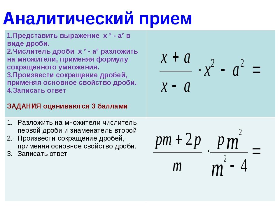 Аналитический прием 1.Представить выражение х ² - а² в виде дроби. 2.Числител...