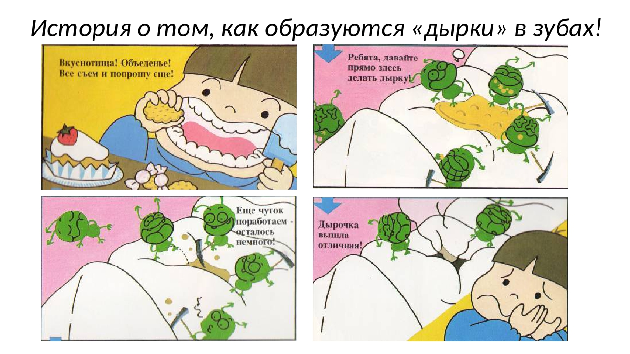 История о том, как образуются «дырки» в зубах!