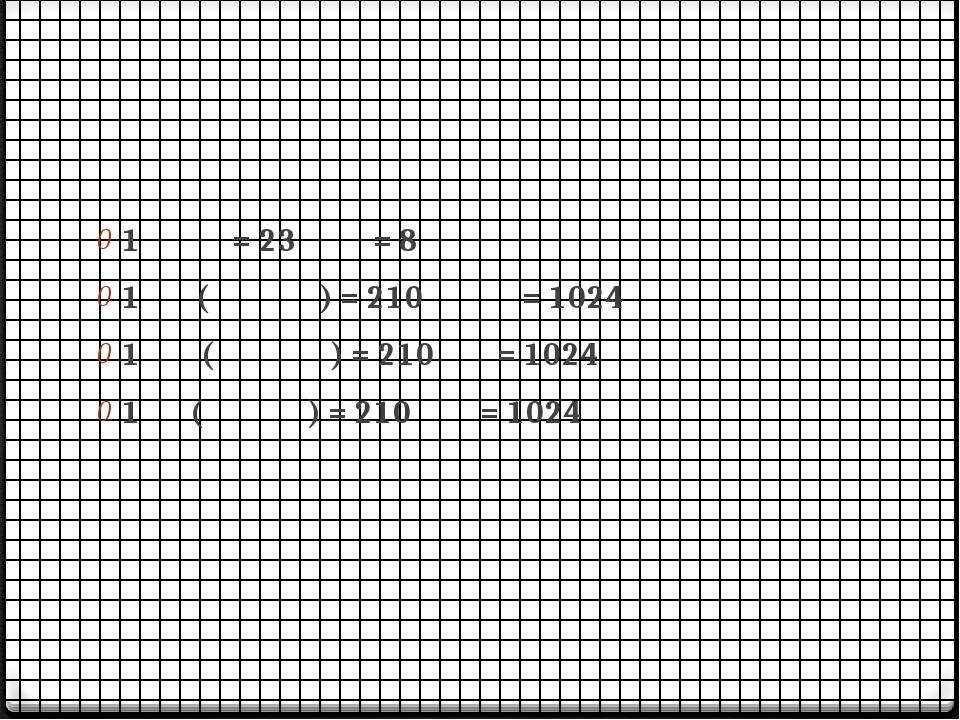 единицы измерения писать