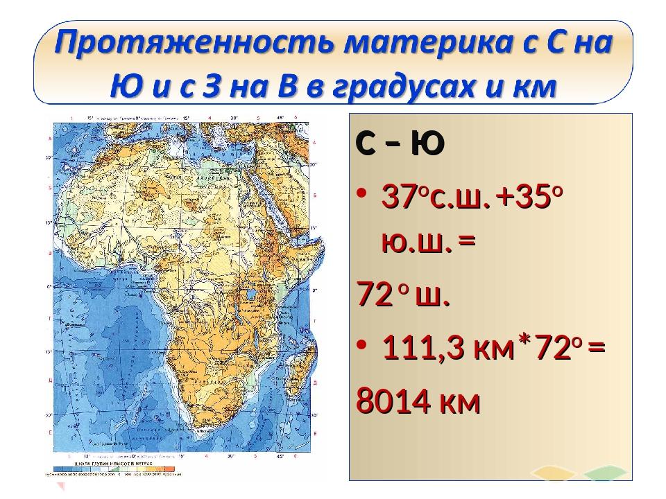 С – Ю 37ос.ш. +35о ю.ш. = 72 о ш. 111,3 км*72о = 8014 км