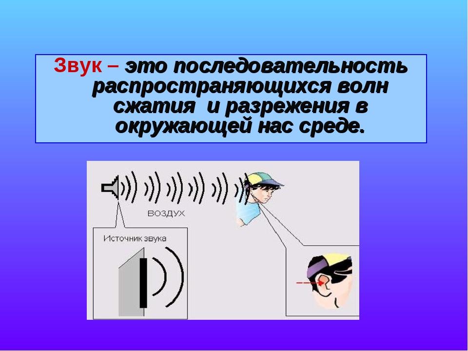 Звук – это последовательность распространяющихся волн сжатия и разрежения в о...