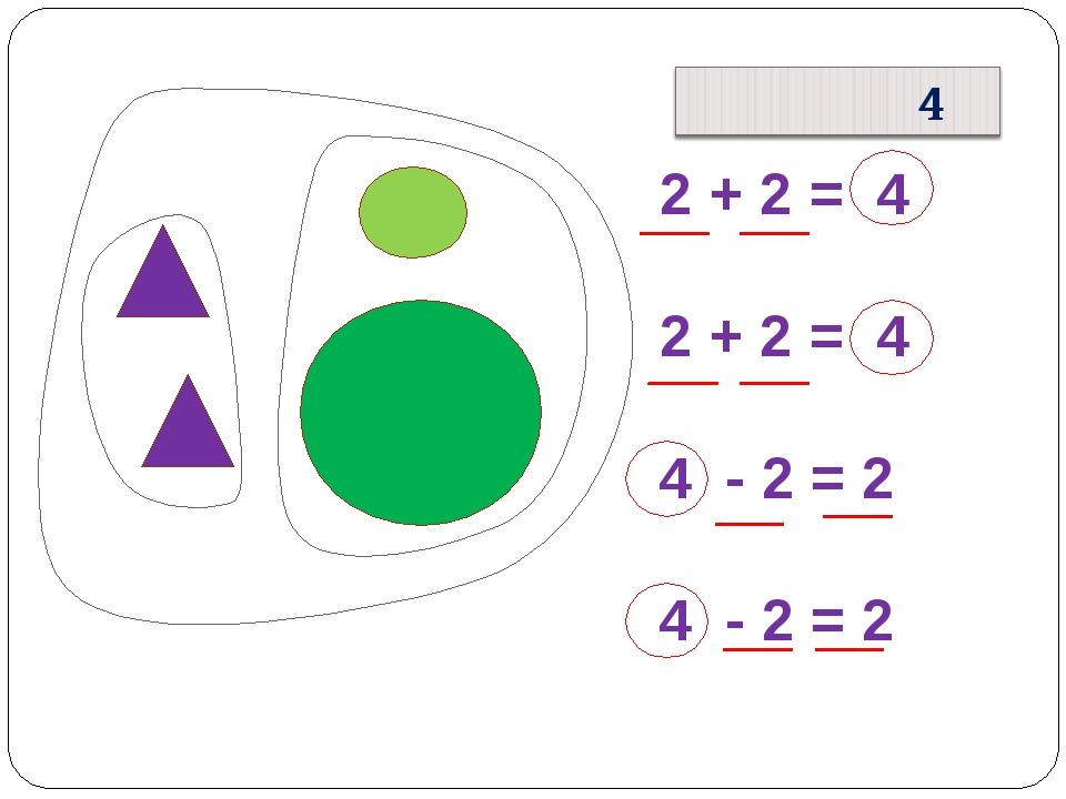 2 + 2 = 4 2 + 2 = 4 4 - 2 = 2 4 - 2 = 2